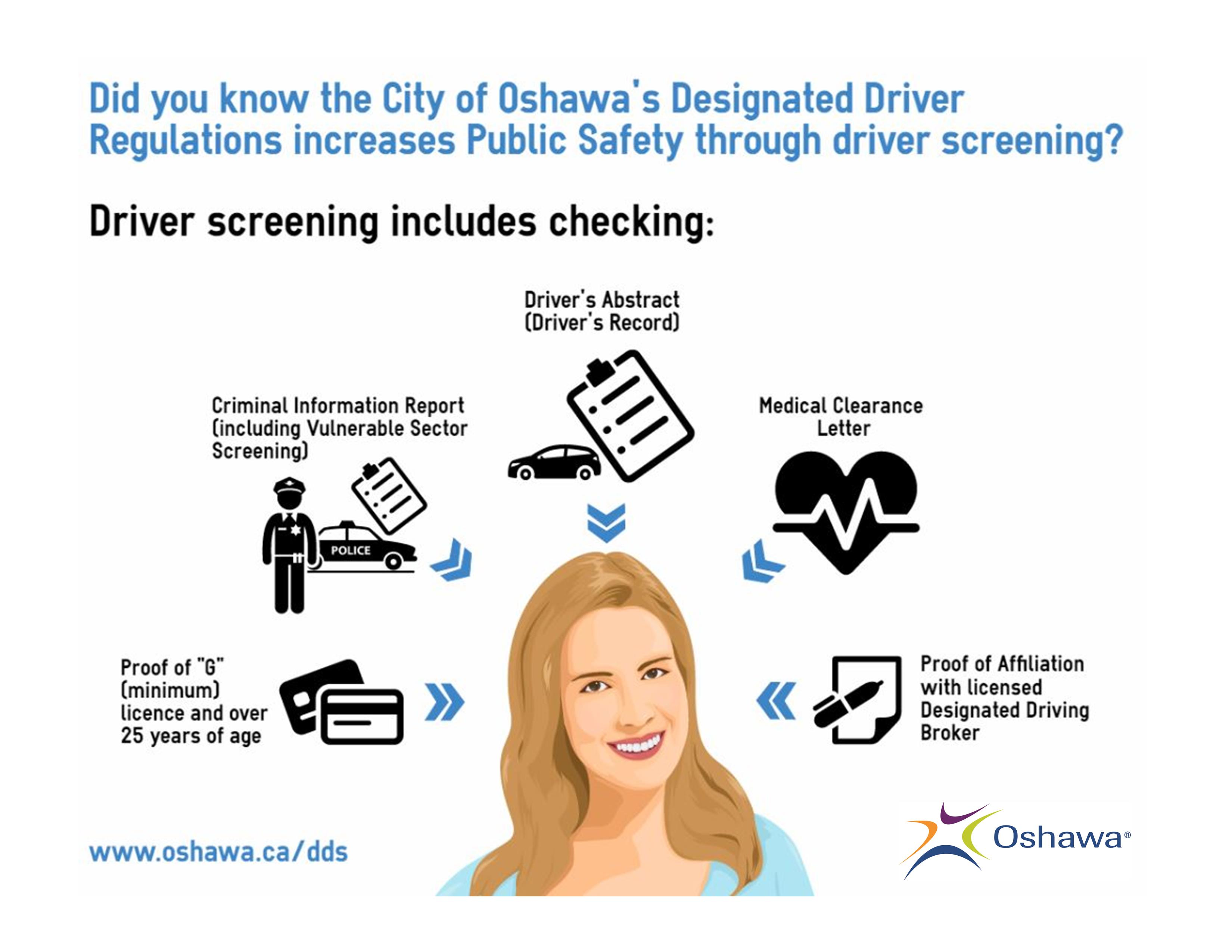 Driver Screening for Designated Drivers